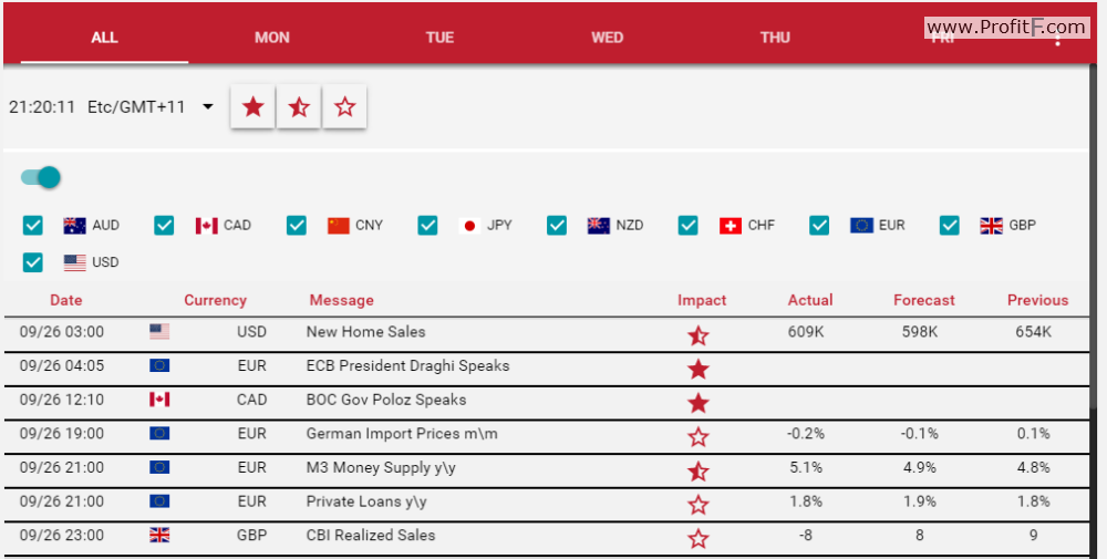 Forex news economic calendar