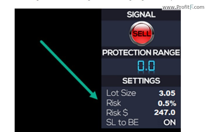 The Settings Indicator forex libra code system
