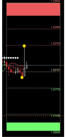 signal-x-indicator-scientific-trading-machine