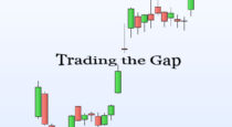 Gaps and Binary Options