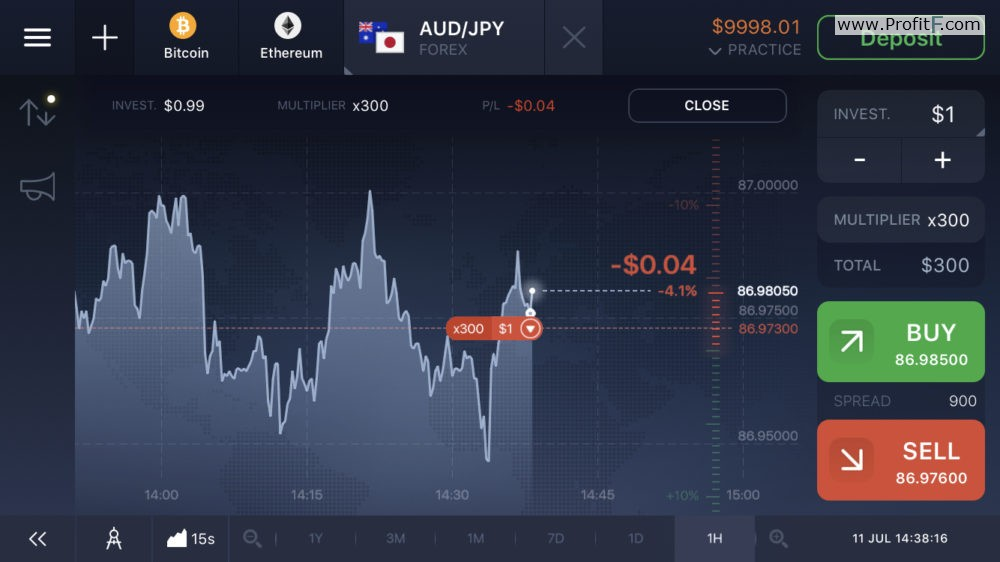 Options trading ios