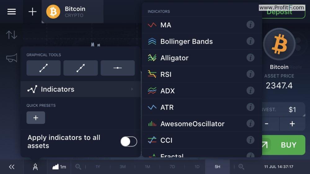 App binary options ios