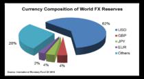 Understanding Liquidity in Forex Trading