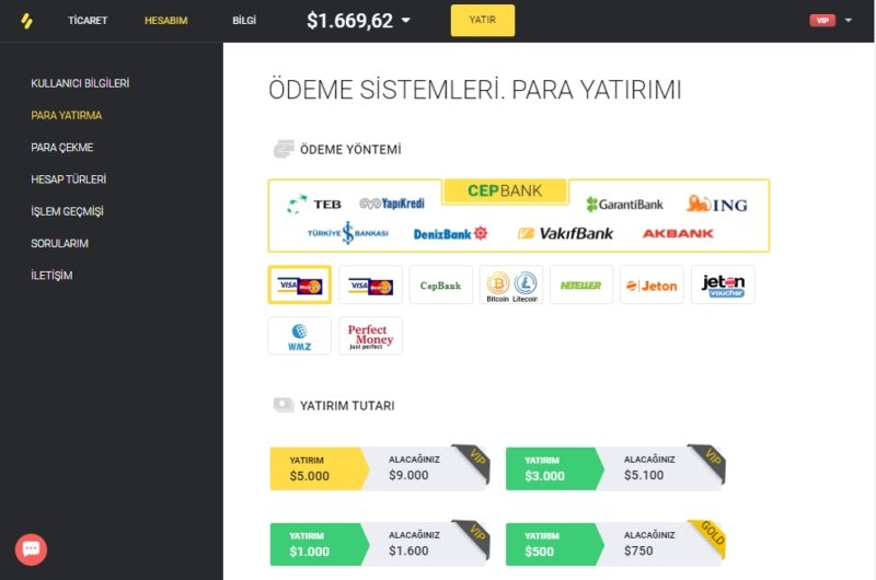 Binary options turkey